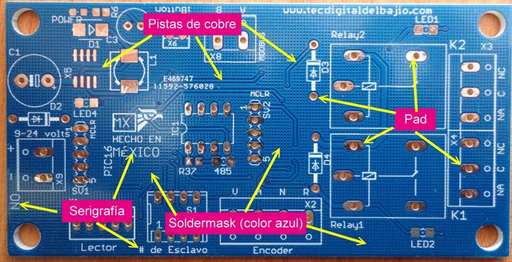 Imagen de una PCB