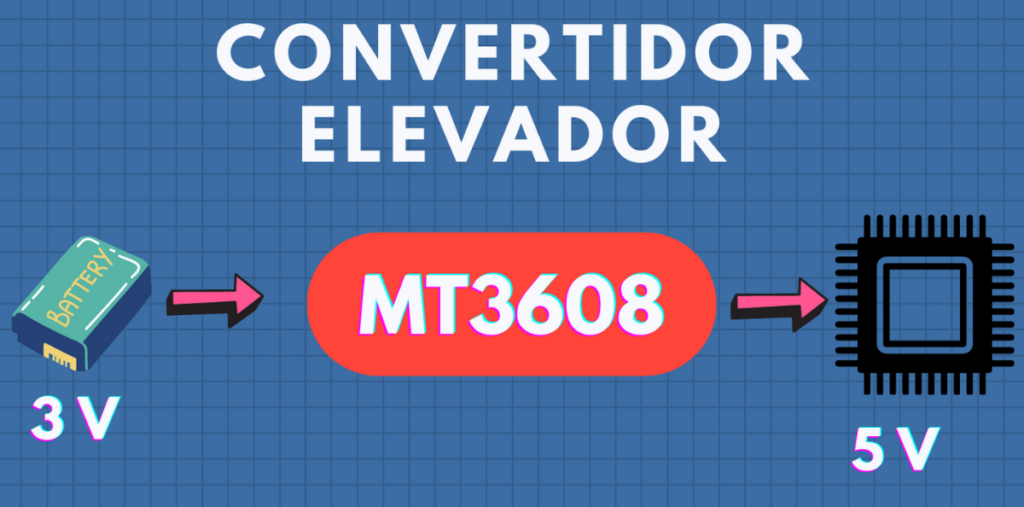 MT3608 Funcionamiento